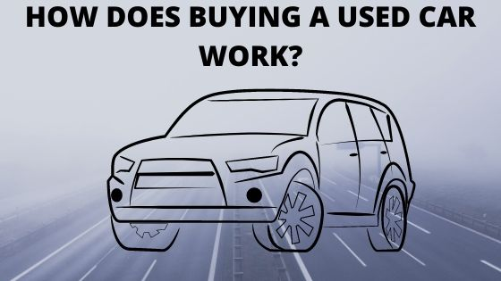 How Does Buying A Used Car Work